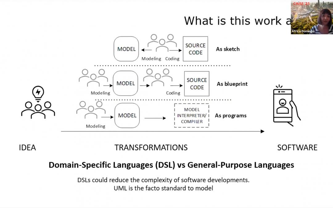 UML vs DSL @ CAISE21